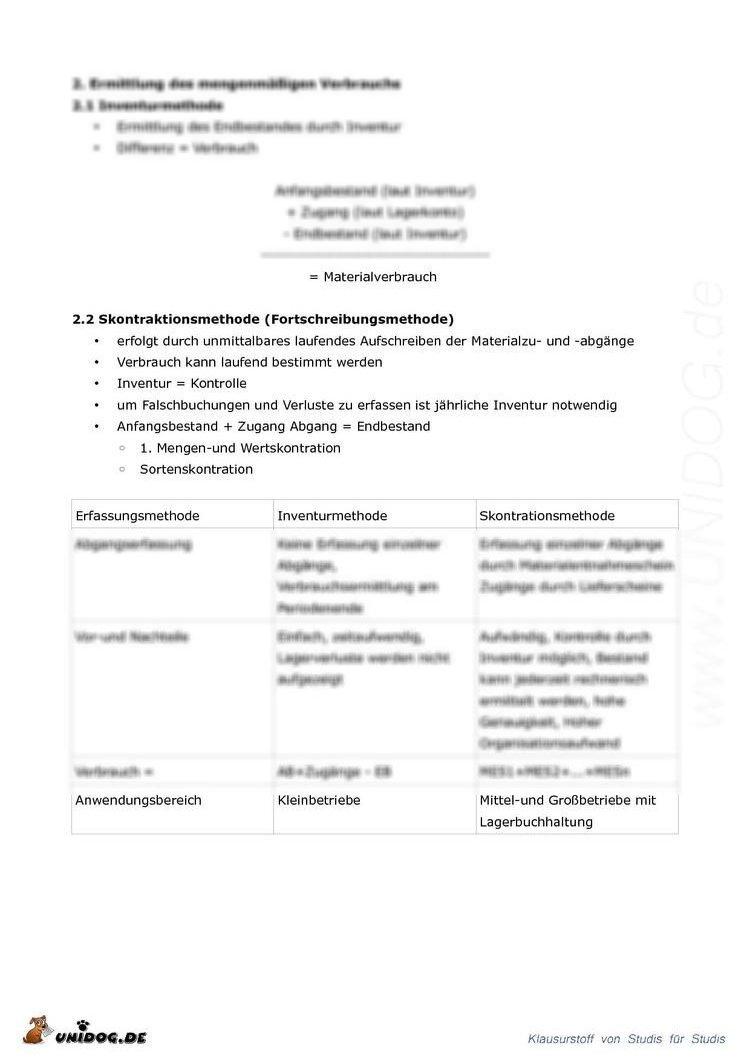 UNIDOG - Zusammenfassung Buchhaltung