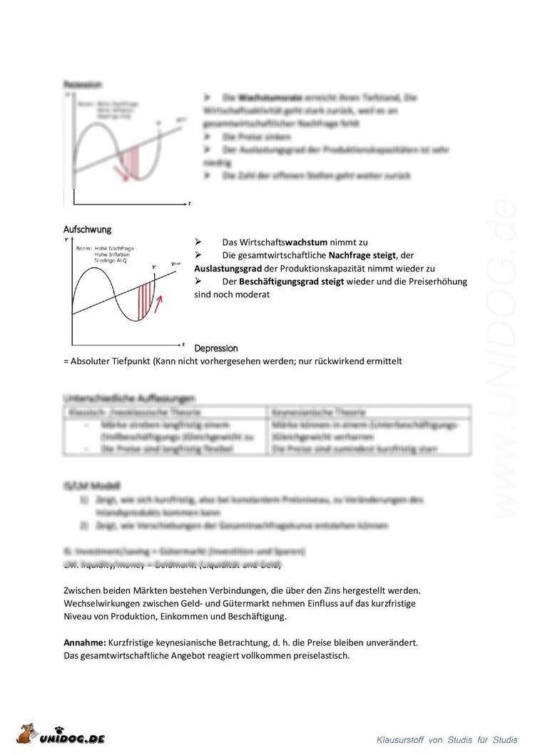 Berühmt Blueprint Nimmt Bewertungen Wieder Auf Bilder - Entry Level ...