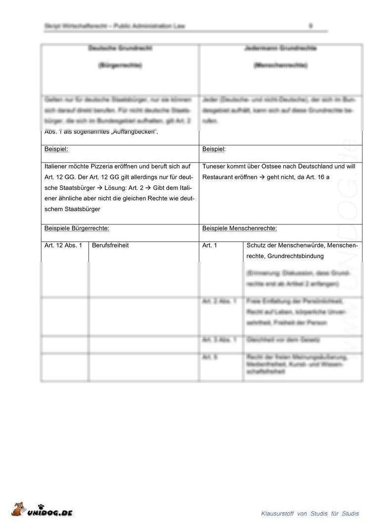 vorschaubild 4 vorschaubild 5 - Offentliches Recht Beispiele