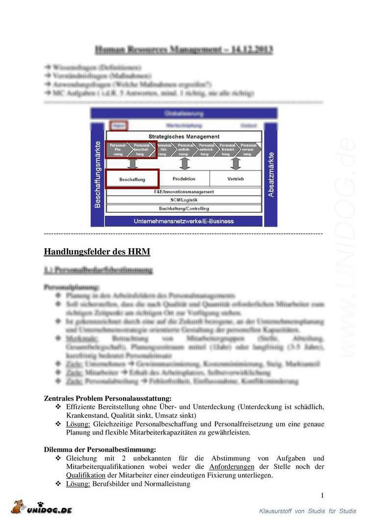 UNIDOG - Zusammenfassung HR-Management - Taimer