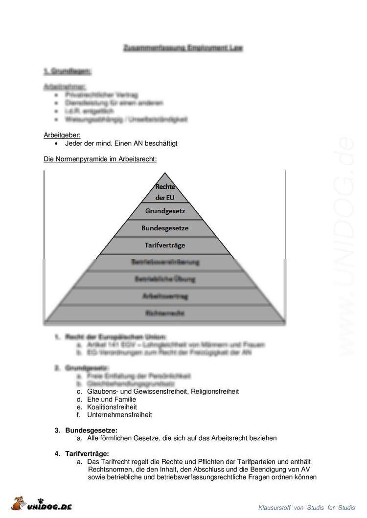 Klausurvorbereitung Employment Law Zusammenfassung